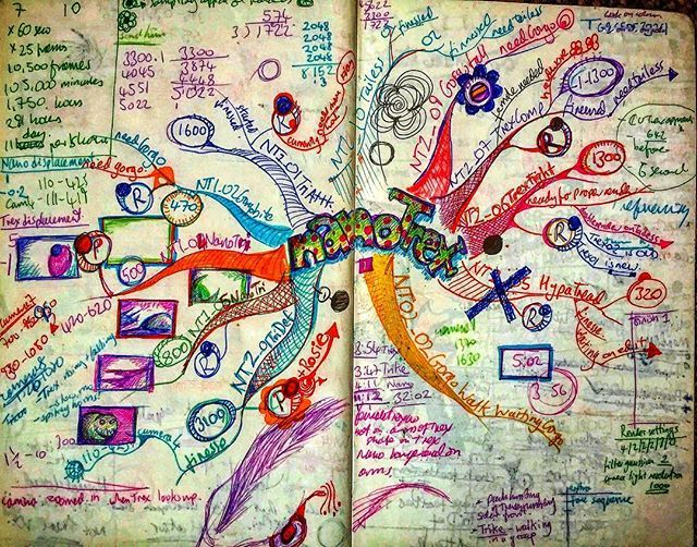 """Notebook Ethel, Spread Thirty Five. Mind map and storyboard for Dino Death Match, here referred to as NanoTrex as the programme focused on a fossil discovery of a """"baby"""" Tyrannosaurus which some contested was actually a new species named the Nanotyrannosaur. Storyboarding behaviours, deciding render settings and shot timings. etc 🕷 🦖 🔬"""